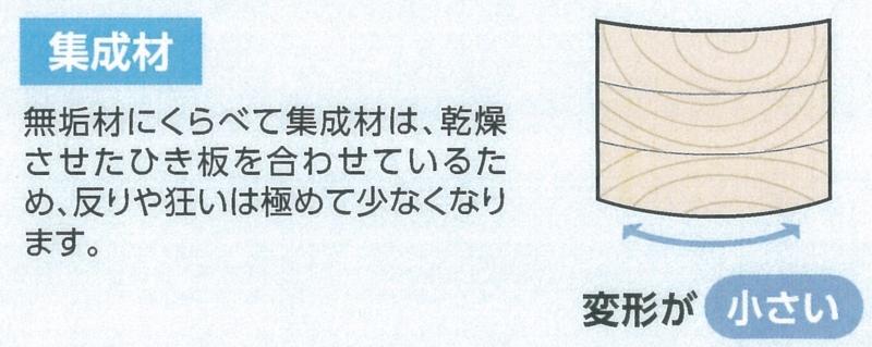 f:id:misawahome:20140609095741j:plain