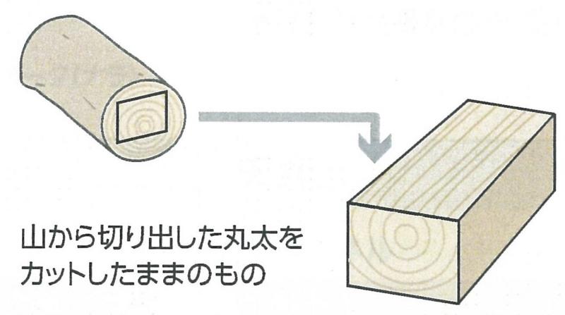f:id:misawahome:20140613073133j:plain