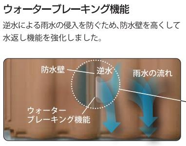 f:id:misawahome:20160819081042j:plain