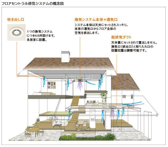 f:id:misawahome:20161207141922j:plain