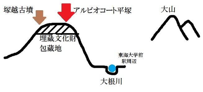 f:id:misawahome:20161215085223j:plain