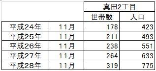 f:id:misawahome:20170108114350j:plain