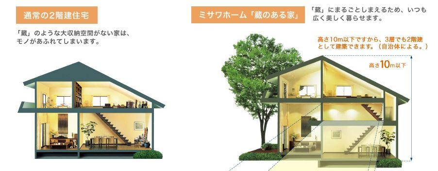 f:id:misawahome:20170108152036j:plain