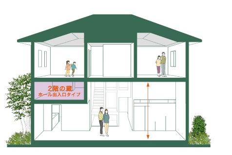 f:id:misawahome:20170108152903j:plain
