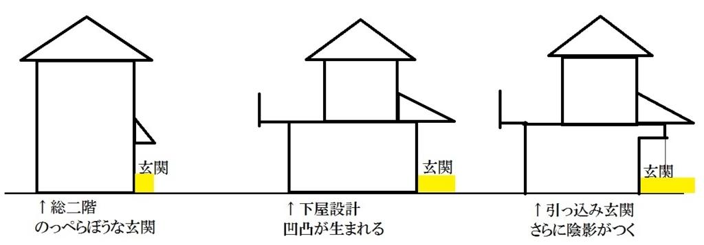 f:id:misawahome:20170720160751j:plain