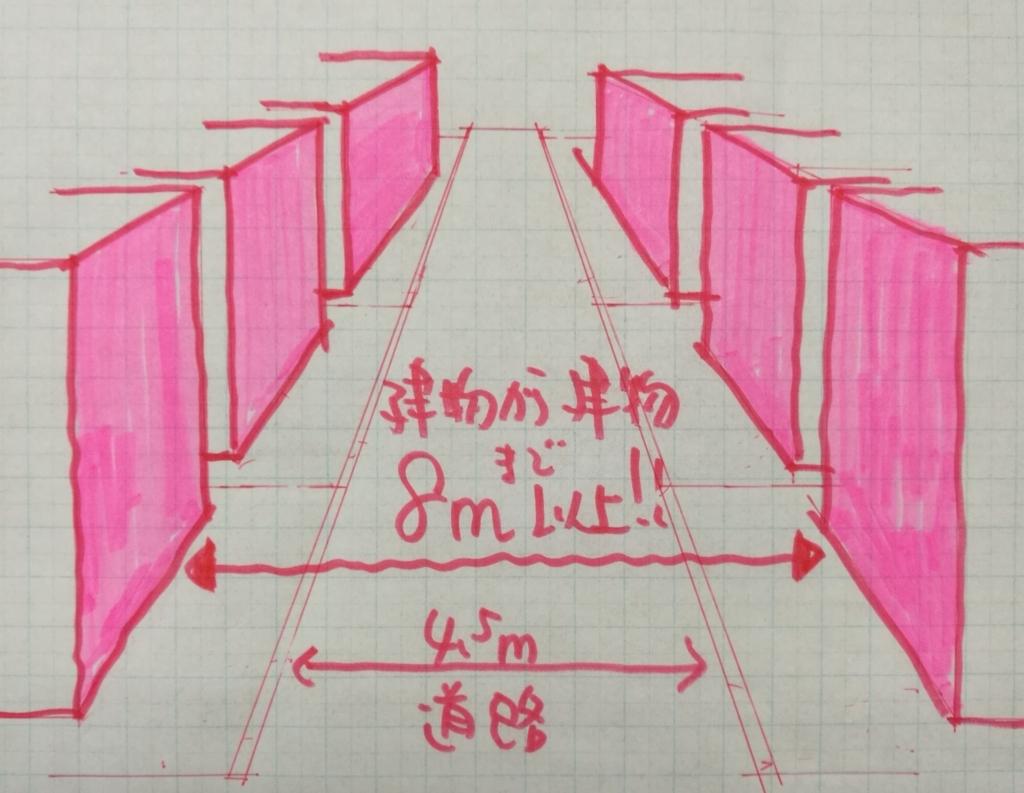 f:id:misawahome:20180702123520j:plain