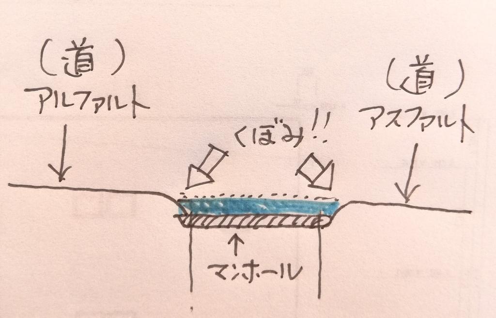 f:id:misawahome:20180916135753j:plain