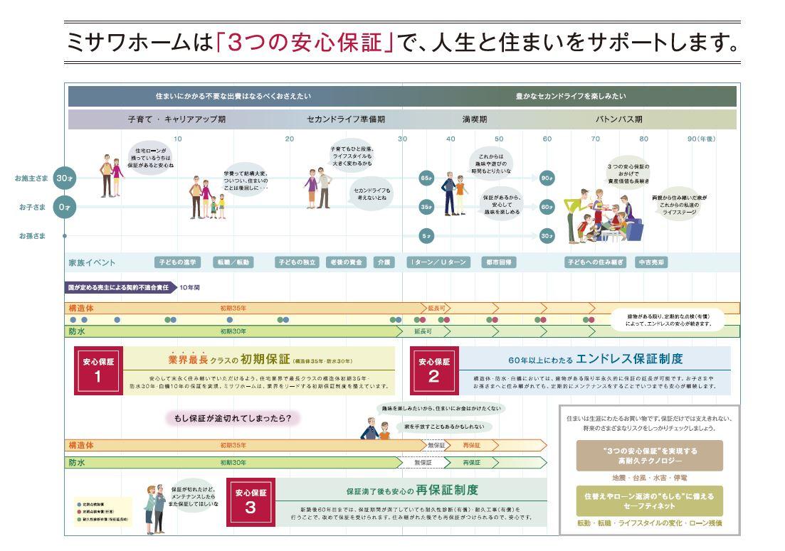 f:id:misawahome:20201108134716j:plain