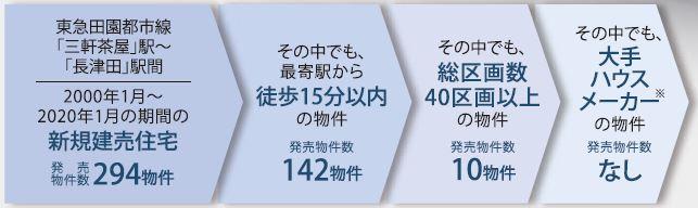 f:id:misawahome:20210111130612j:plain
