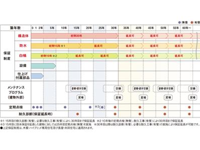 f:id:misawahome:20210116154700p:plain