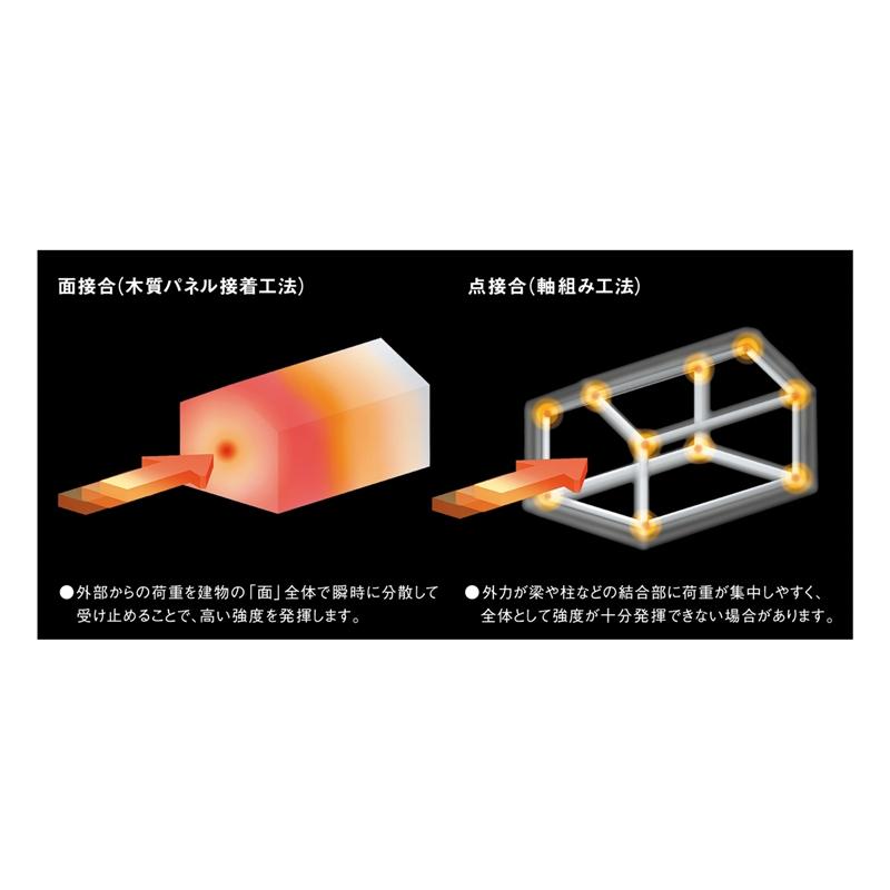 f:id:misawahome:20210117161159j:plain