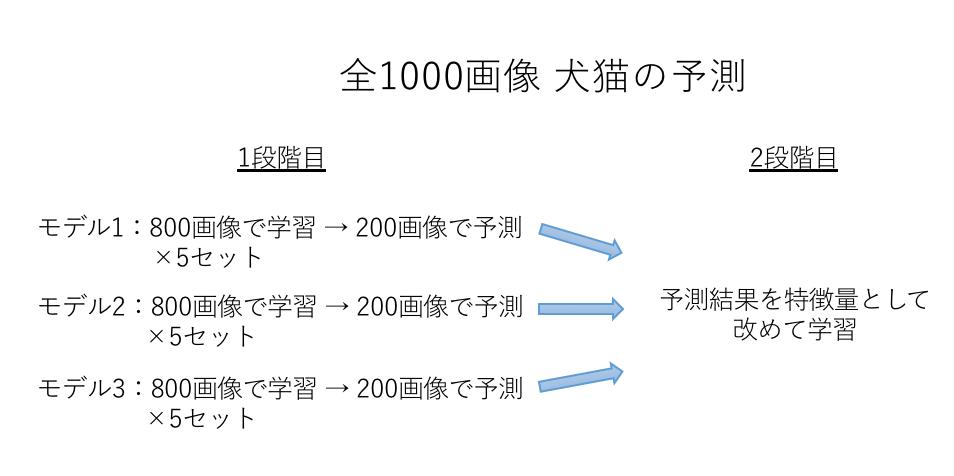 f:id:mishimanatsuki:20180509114013p:plain