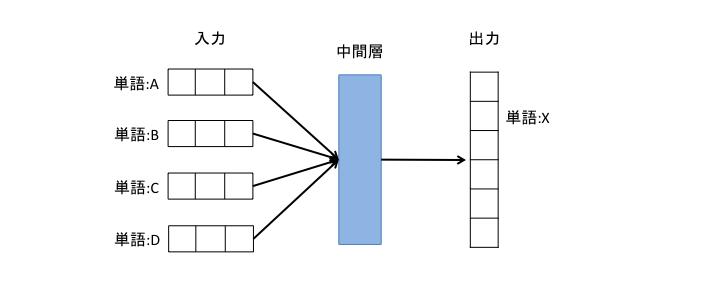 f:id:mishimanatsuki:20180717094818p:plain