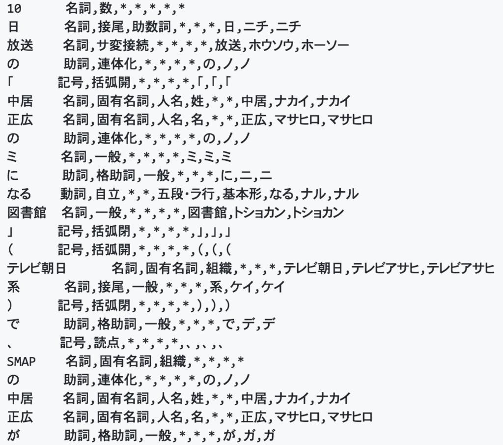 f:id:mishimanatsuki:20180717094834p:plain