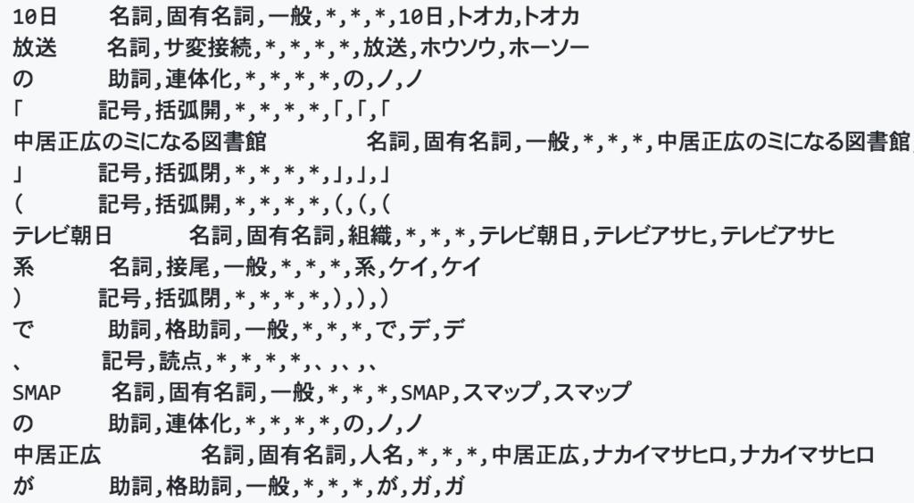 f:id:mishimanatsuki:20180717094841p:plain