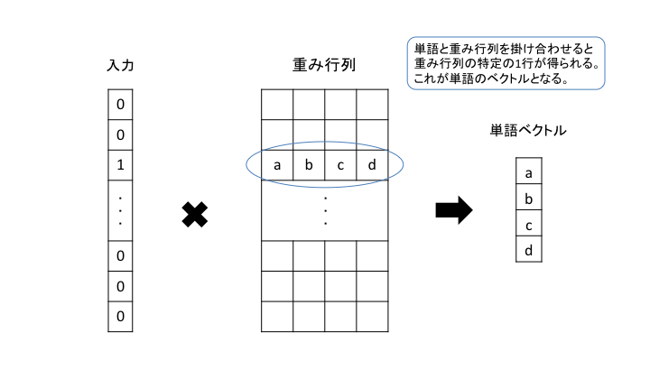 f:id:mishimanatsuki:20180717094843p:plain