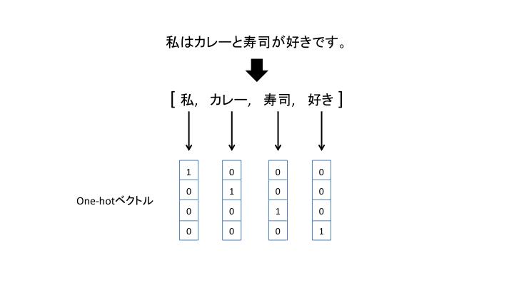 f:id:mishimanatsuki:20180717094849p:plain