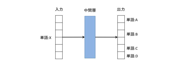f:id:mishimanatsuki:20180717094855p:plain