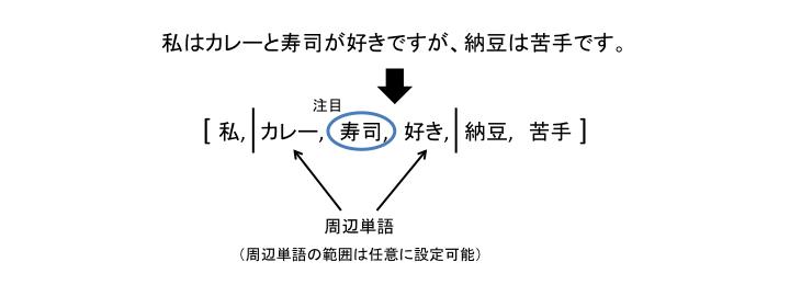 f:id:mishimanatsuki:20180717094904p:plain