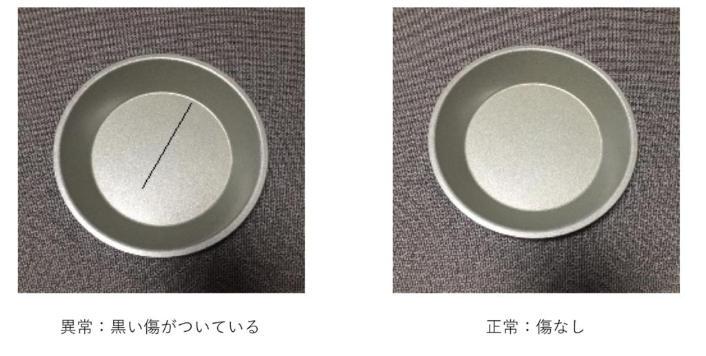 f:id:mishimanatsuki:20180723102425p:plain