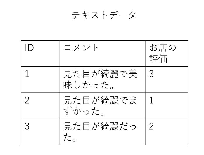 f:id:mishimanatsuki:20180726135107p:plain