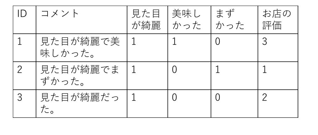f:id:mishimanatsuki:20180726135110p:plain