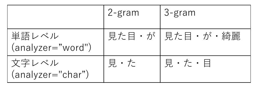 f:id:mishimanatsuki:20180726135117p:plain