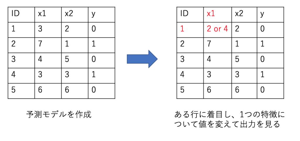 f:id:mishimanatsuki:20181005134651p:plain