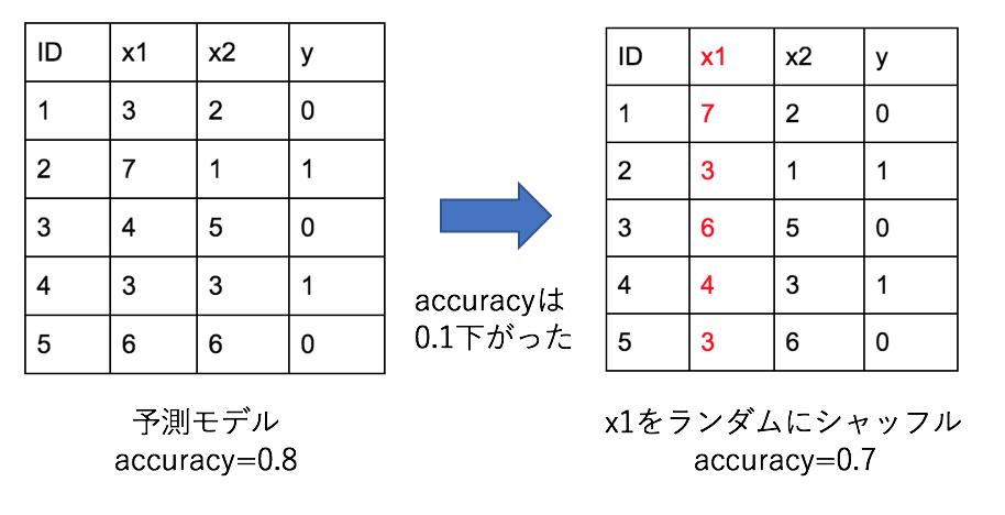 f:id:mishimanatsuki:20181005134702p:plain