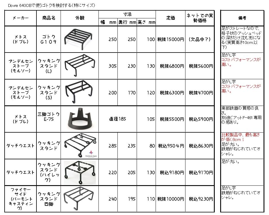 f:id:mishimasaiko:20161129174236j:plain