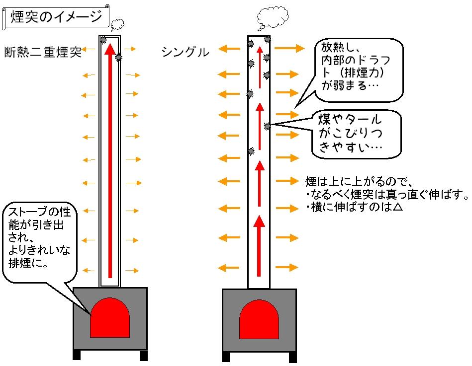 f:id:mishimasaiko:20161130132804j:plain