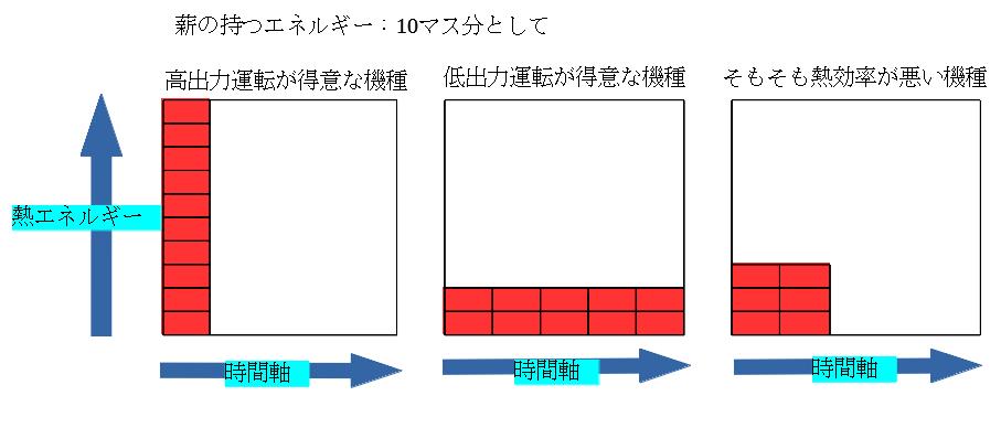 f:id:mishimasaiko:20170725232639p:plain