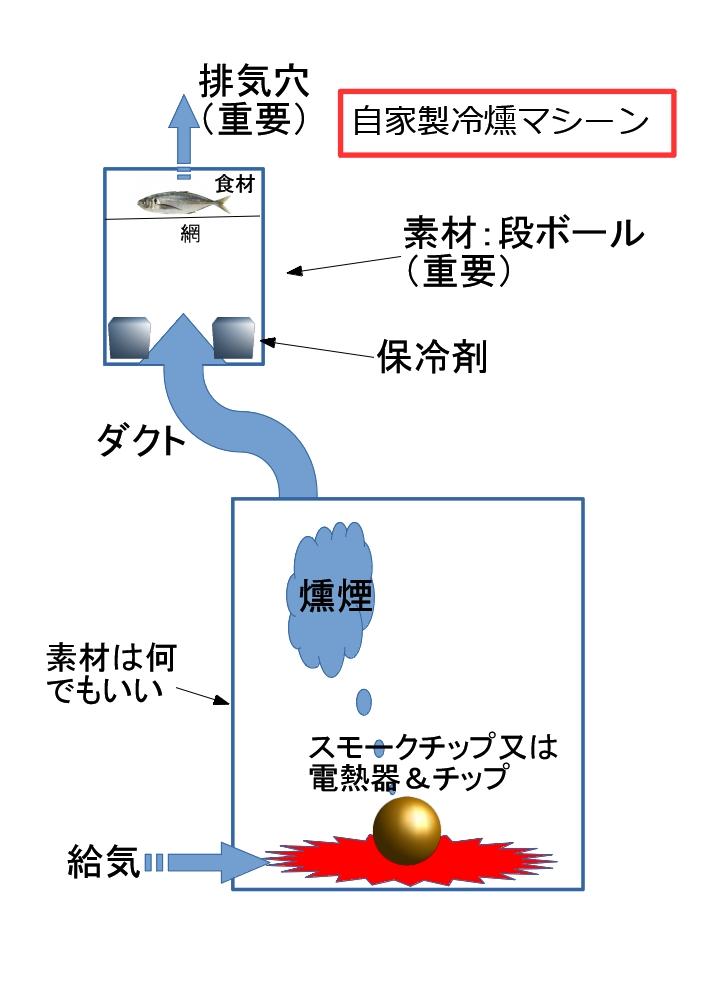 f:id:mishimasaiko:20170804233405j:plain