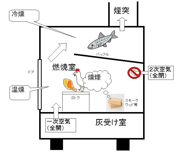 f:id:mishimasaiko:20170810150855j:plain