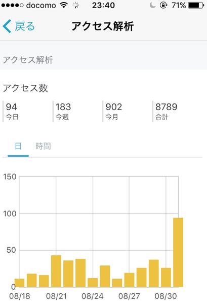 f:id:mishimasaiko:20170901102835p:plain