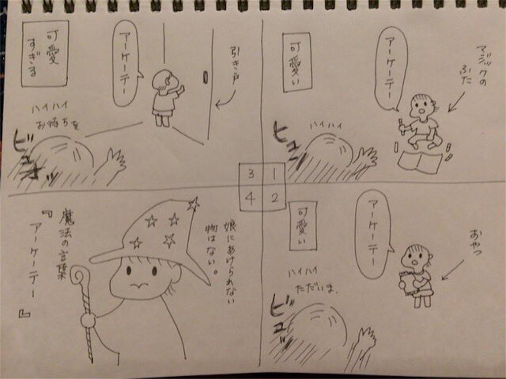 f:id:mishimasaiko:20171004121856j:image