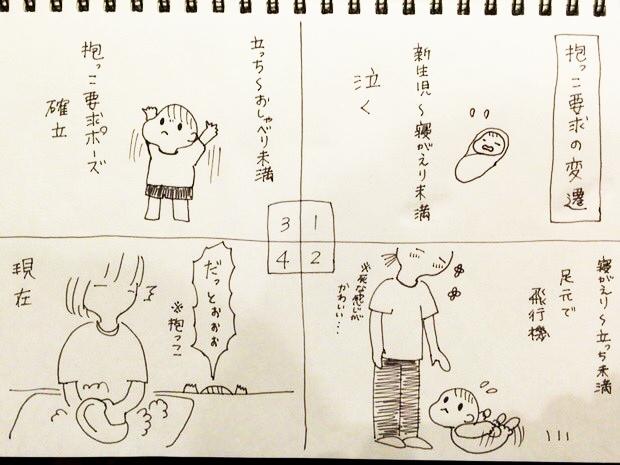 f:id:mishimasaiko:20171026103609j:plain