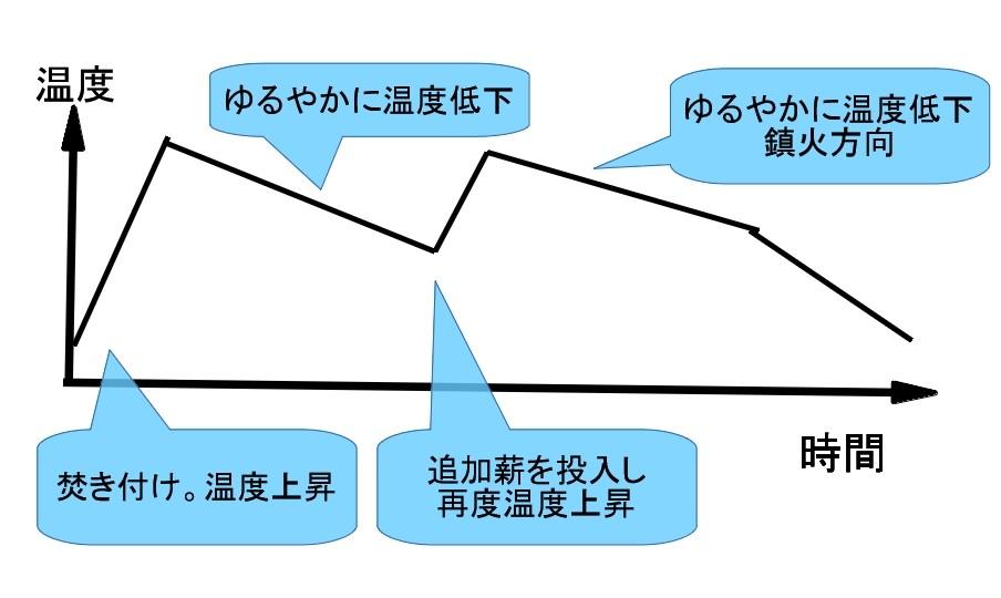 f:id:mishimasaiko:20171103155118j:plain