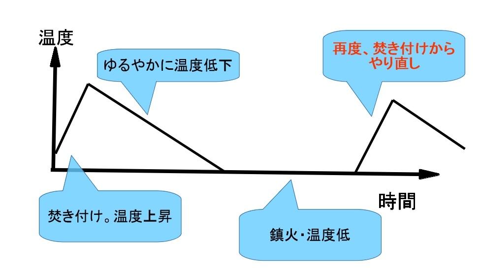 f:id:mishimasaiko:20171103155546j:plain