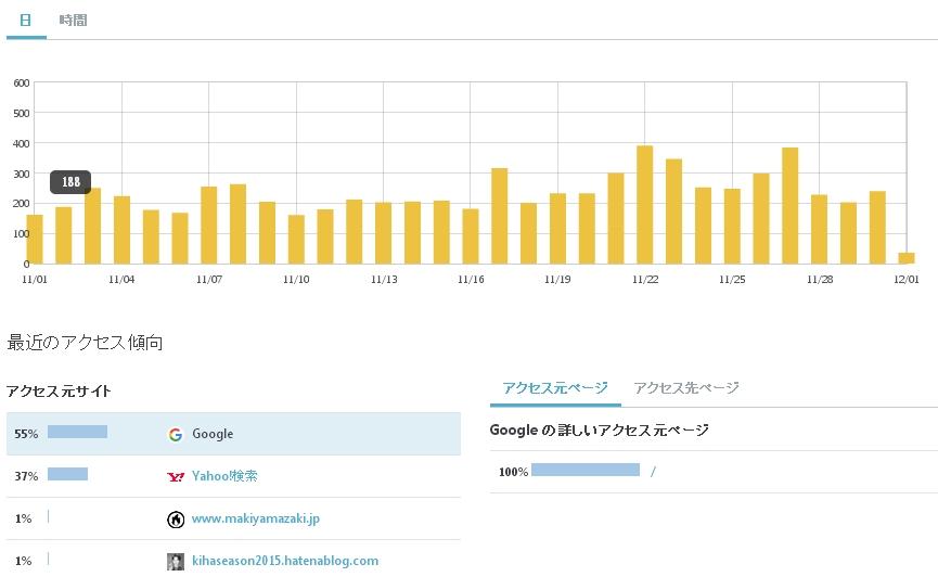 f:id:mishimasaiko:20171201101040j:plain
