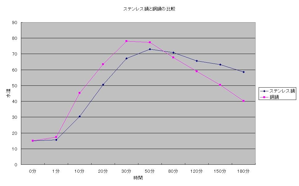 f:id:mishimasaiko:20180110132634j:plain