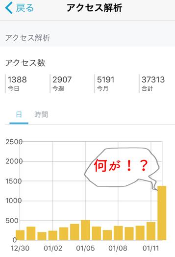 f:id:mishimasaiko:20180115161752p:plain
