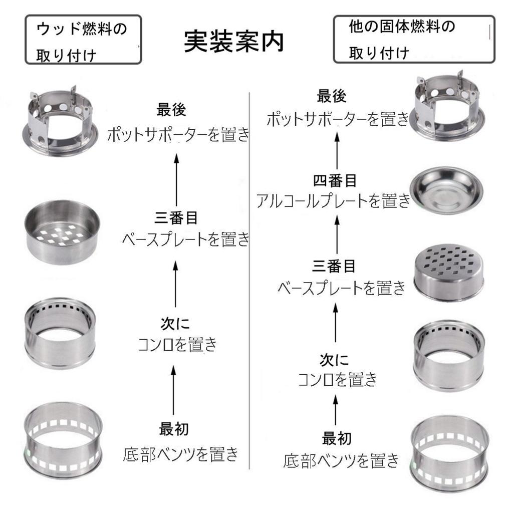 f:id:mishimasaiko:20180520233125j:plain