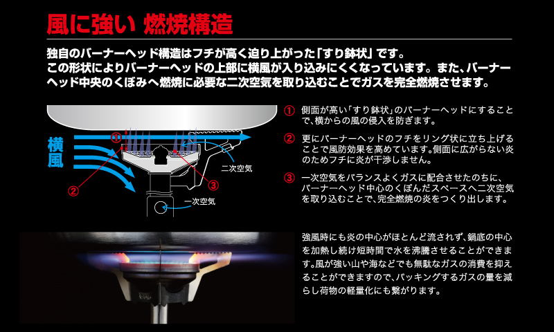 f:id:mishimasaiko:20180525144021j:plain