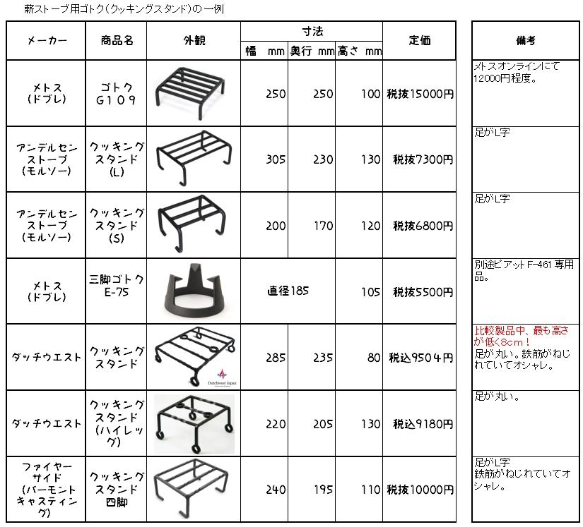 f:id:mishimasaiko:20180625153107j:plain