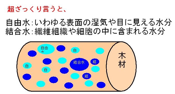 f:id:mishimasaiko:20180713132832j:plain