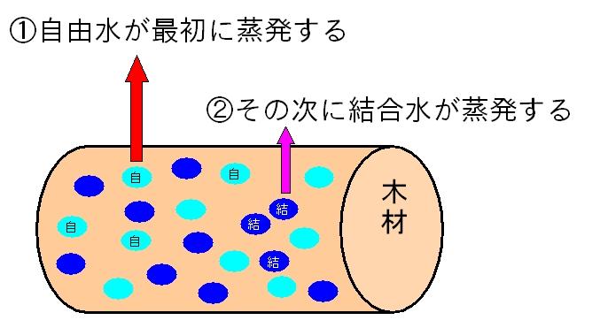 f:id:mishimasaiko:20180713133127j:plain