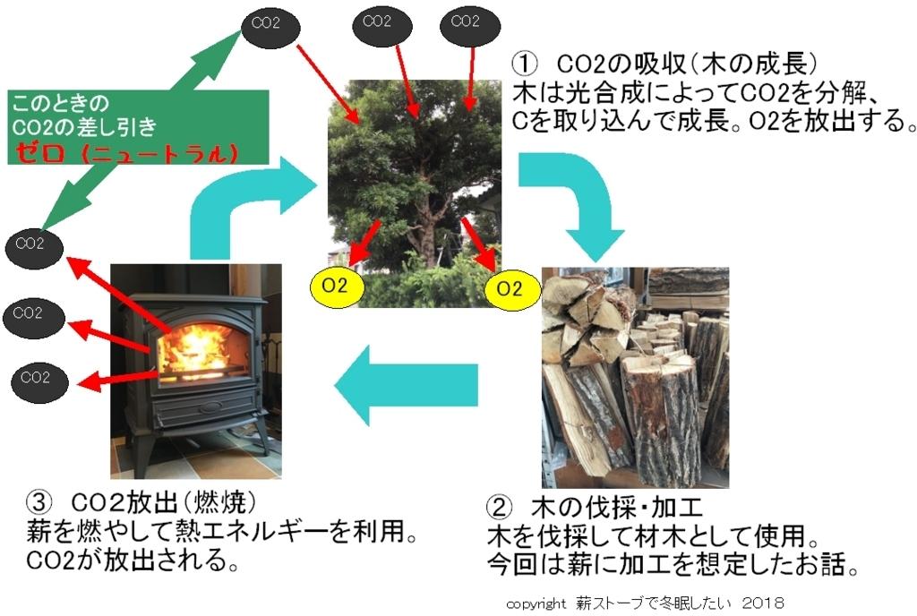 f:id:mishimasaiko:20180802224123j:plain