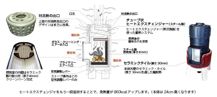 f:id:mishimasaiko:20180807011129j:plain