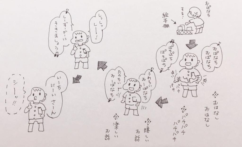 f:id:mishimasaiko:20181001151935j:plain